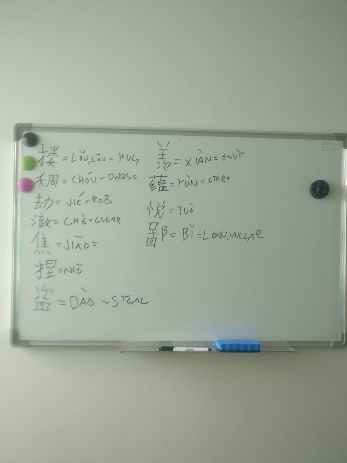 chinese characters on a white board